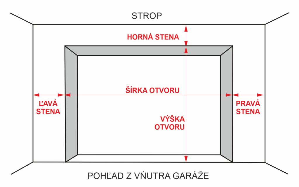 Garážové brány- pohlad z vnutra garaze - EL FIN